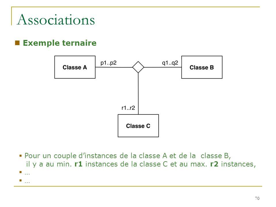Associations Exemple ternaire