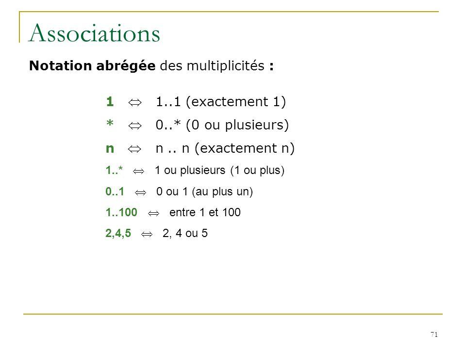 Associations Notation abrégée des multiplicités :