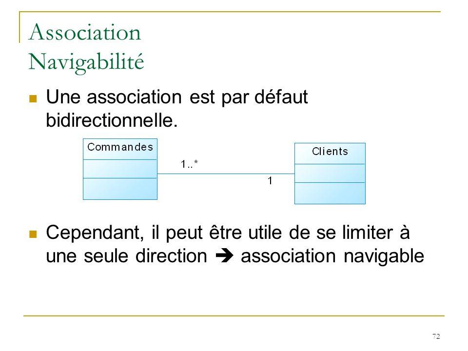 Association Navigabilité