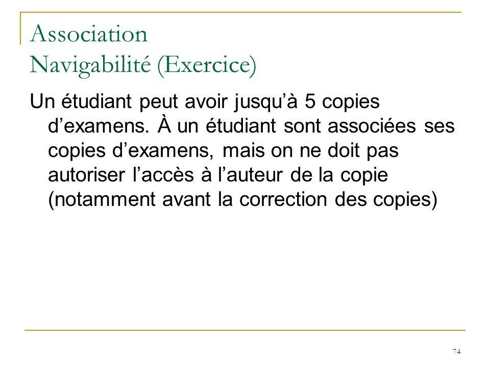 Association Navigabilité (Exercice)