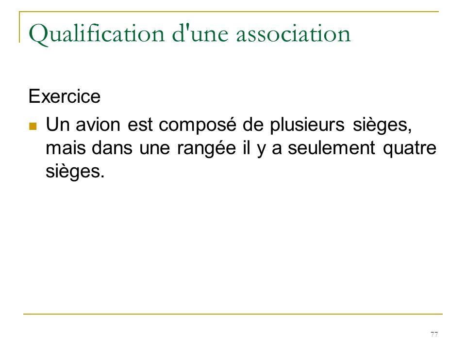 Qualification d une association