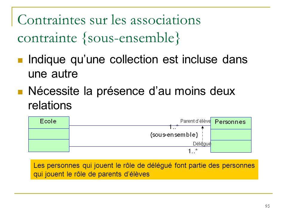 Contraintes sur les associations contrainte {sous-ensemble}