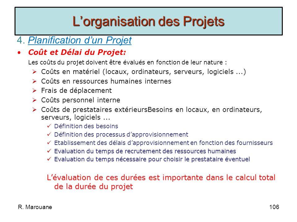 L'organisation des Projets