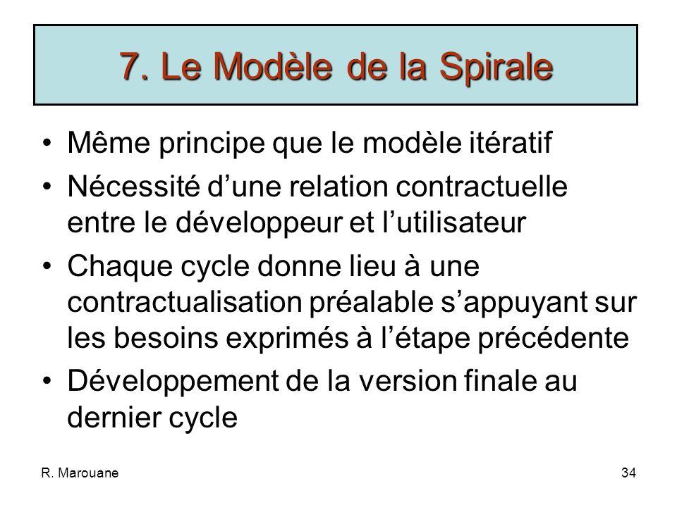 7. Le Modèle de la Spirale Même principe que le modèle itératif