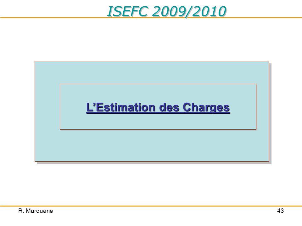 L'Estimation des Charges