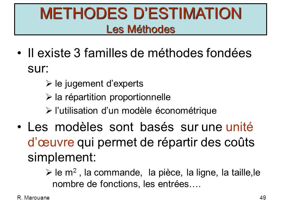METHODES D'ESTIMATION Les Méthodes