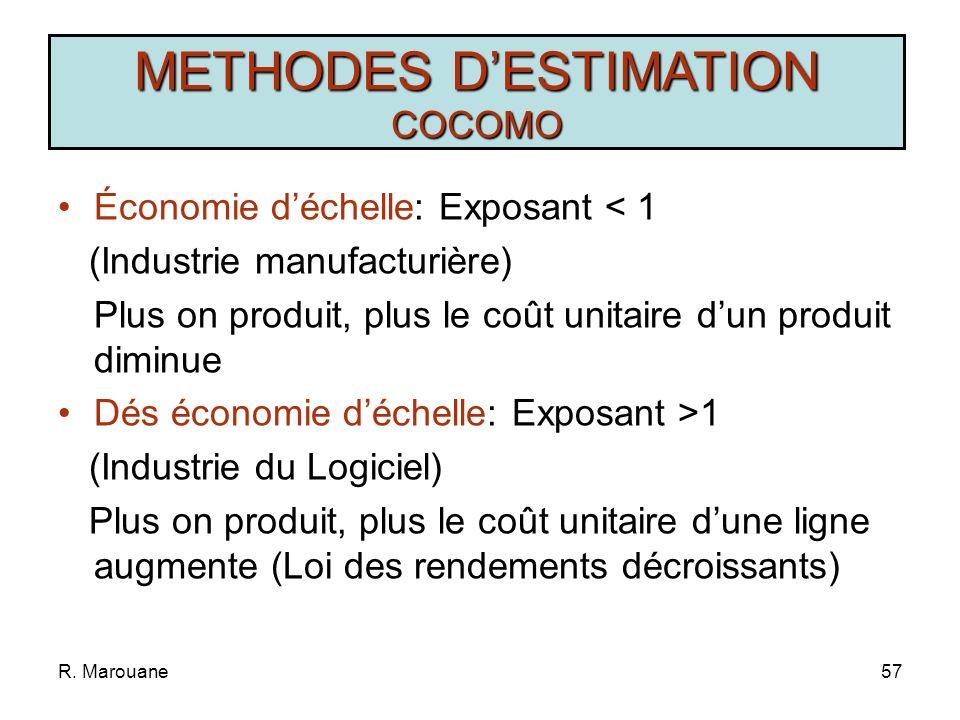 METHODES D'ESTIMATION COCOMO