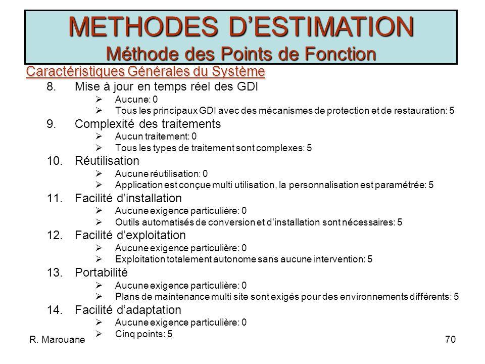 METHODES D'ESTIMATION Méthode des Points de Fonction