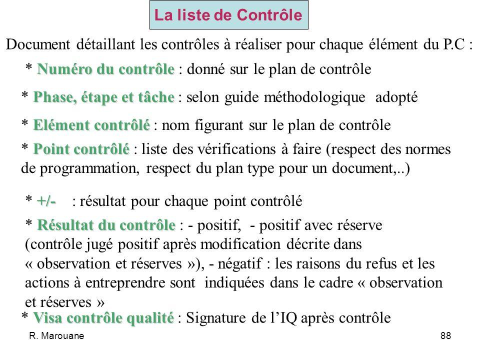* Numéro du contrôle : donné sur le plan de contrôle