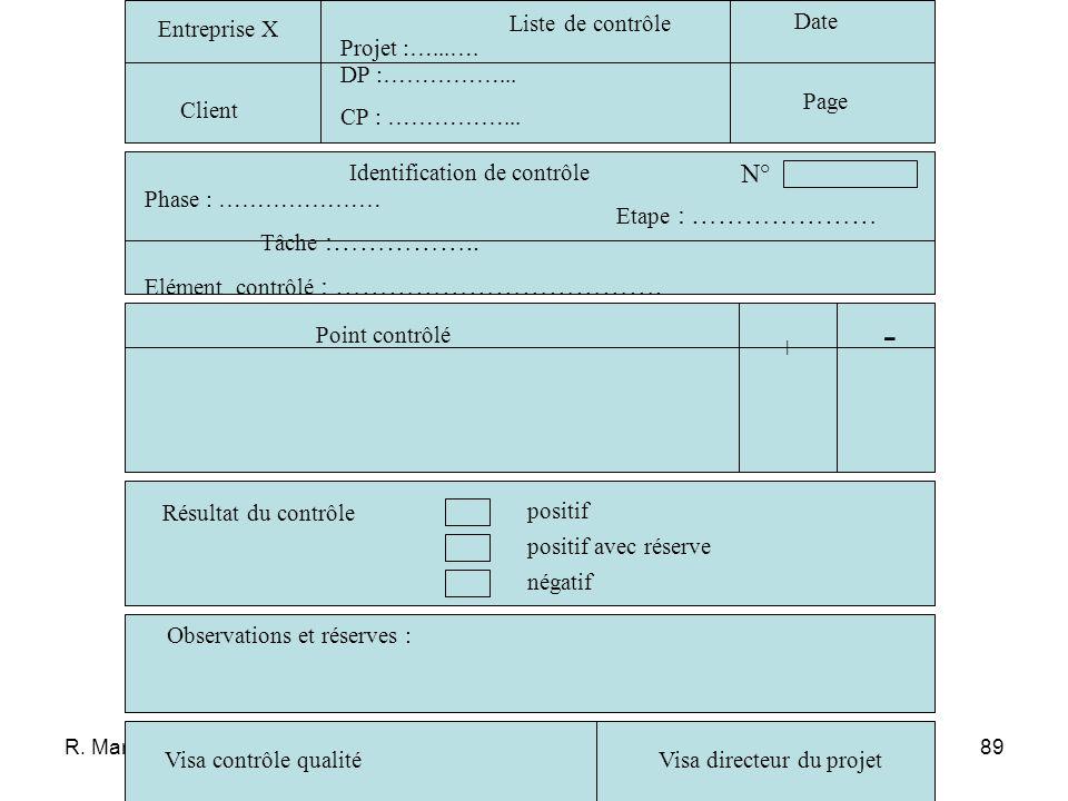 - N° + Liste de contrôle Date Entreprise X Projet :…...…. DP :……………...