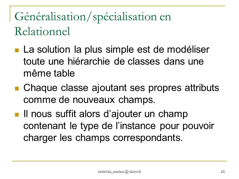 Généralisation/spécialisation en Relationnel
