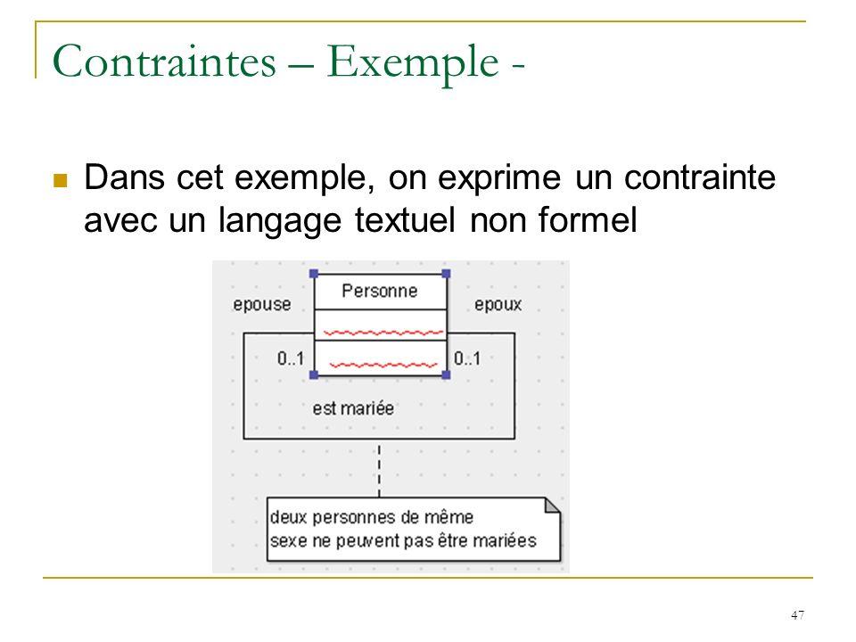 Contraintes – Exemple -