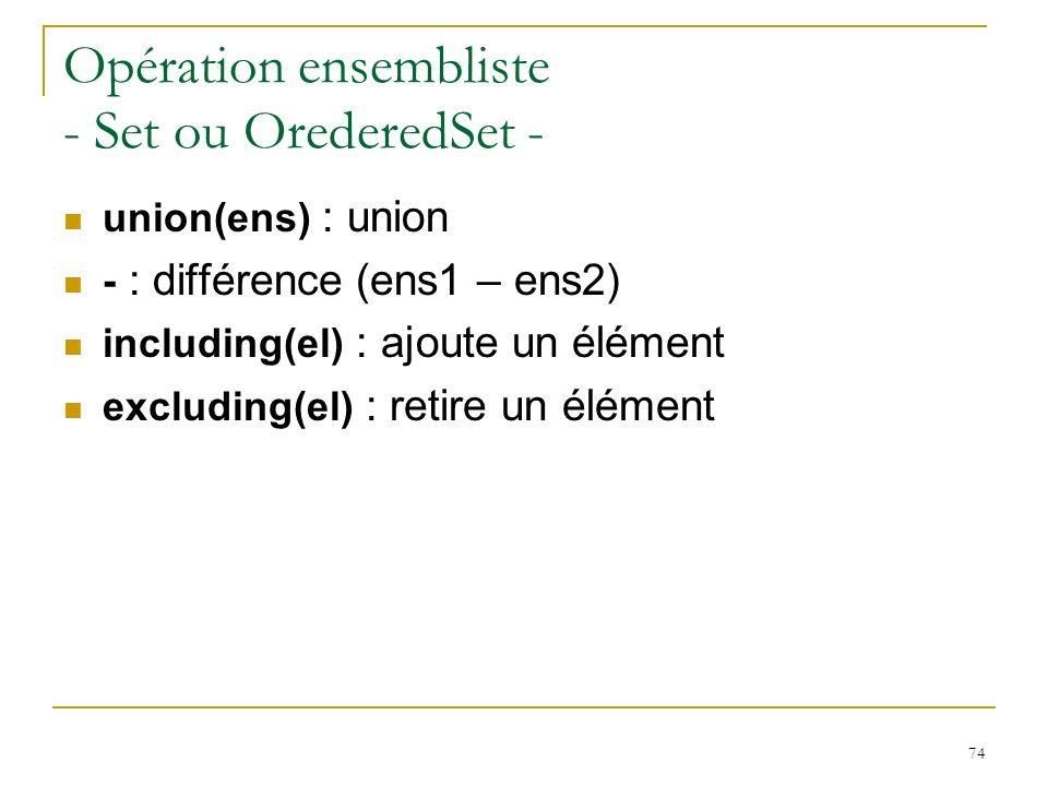 Opération ensembliste - Set ou OrederedSet -