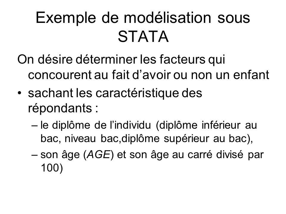 Exemple de modélisation sous STATA