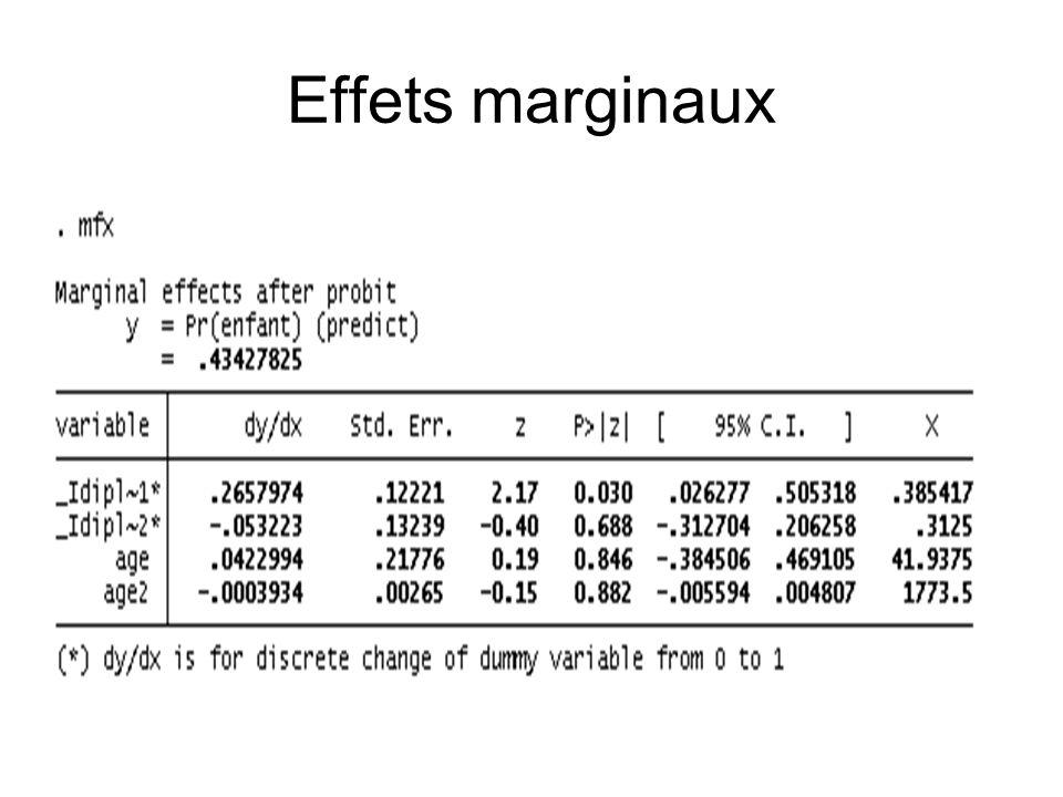 Effets marginaux