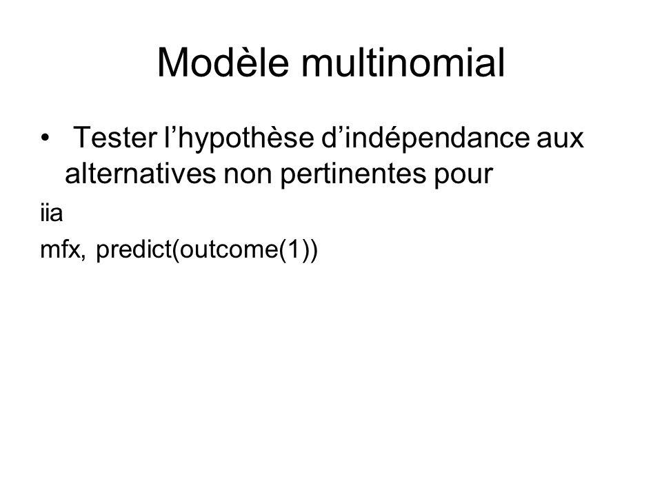 Modèle multinomial Tester l'hypothèse d'indépendance aux alternatives non pertinentes pour.
