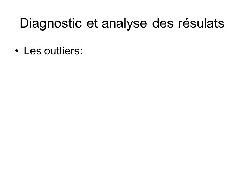 Diagnostic et analyse des résulats