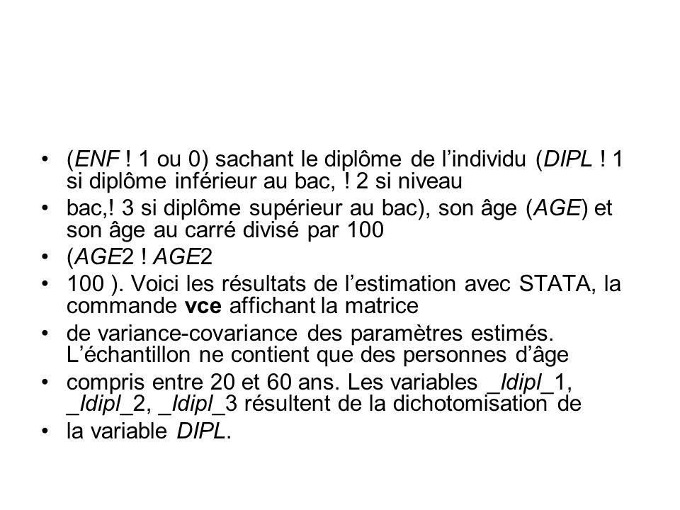 (ENF. 1 ou 0) sachant le diplôme de l'individu (DIPL