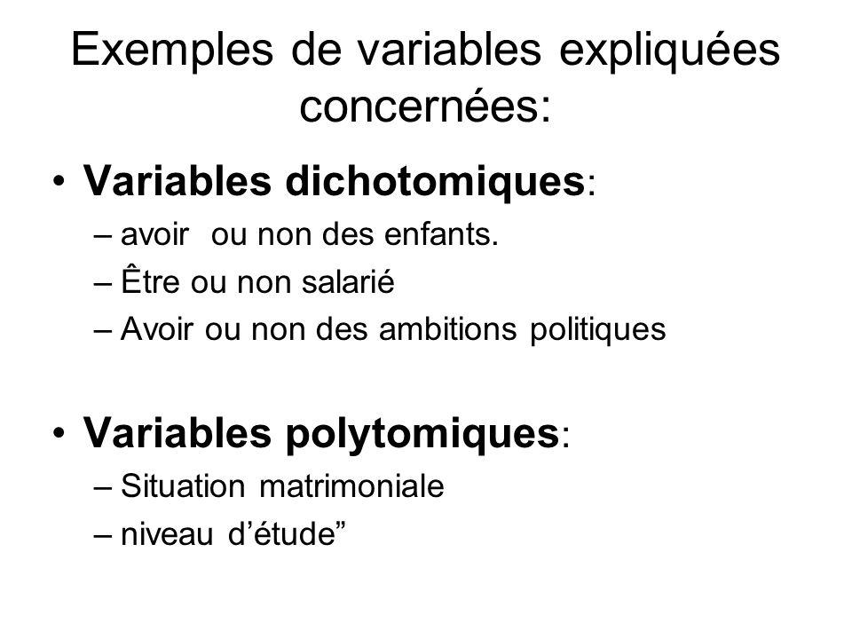 Exemples de variables expliquées concernées: