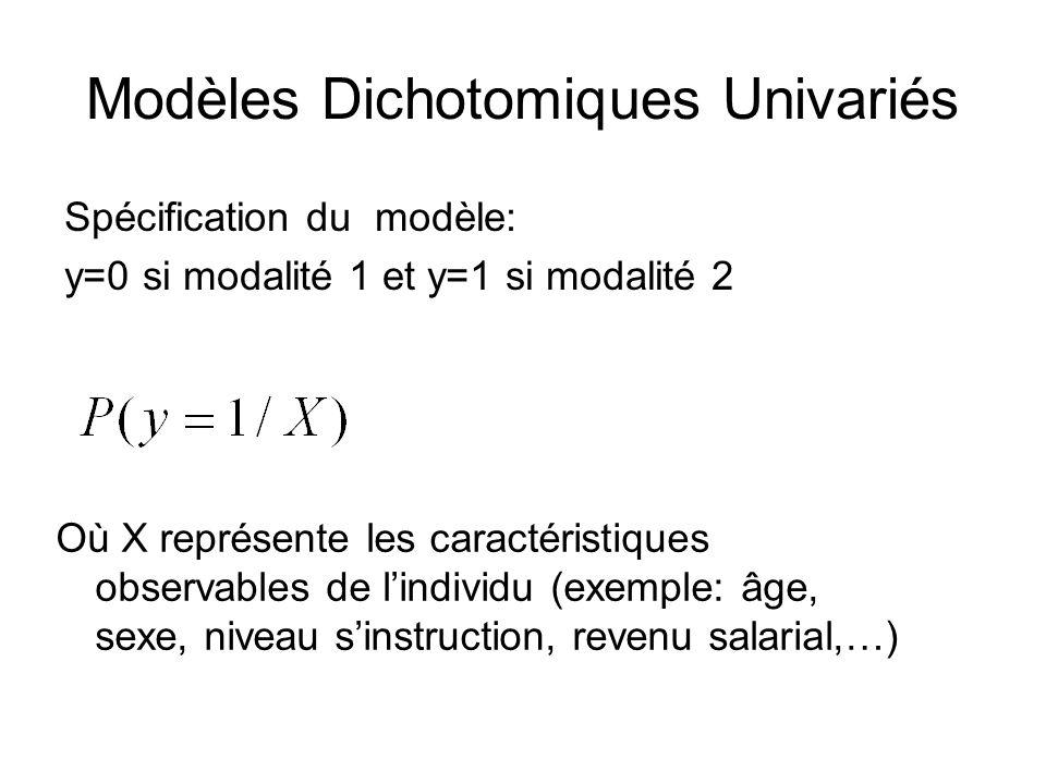 Modèles Dichotomiques Univariés