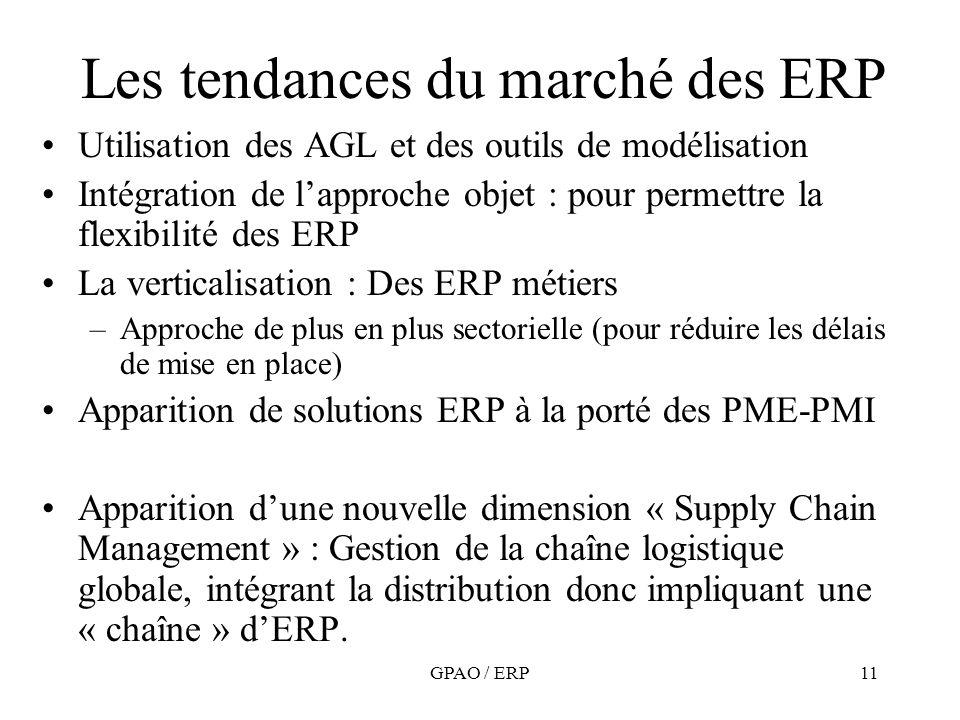 Les tendances du marché des ERP
