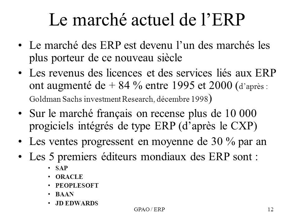 Le marché actuel de l'ERP