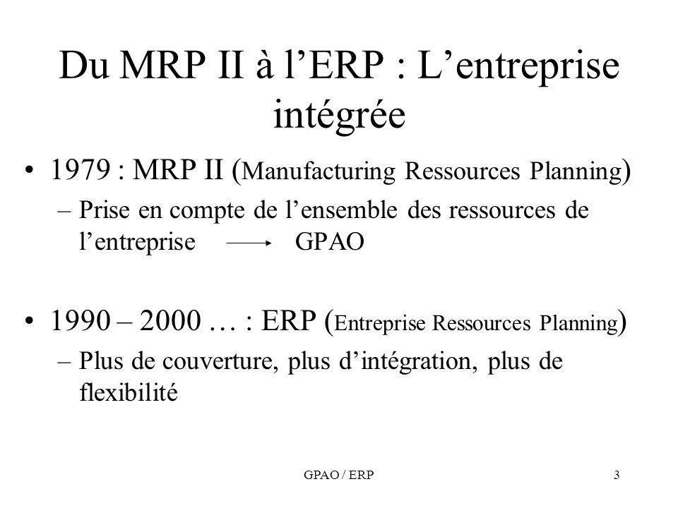 Du MRP II à l'ERP : L'entreprise intégrée