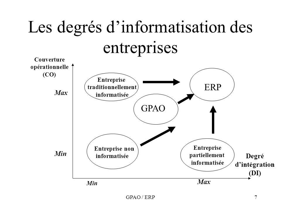 Les degrés d'informatisation des entreprises
