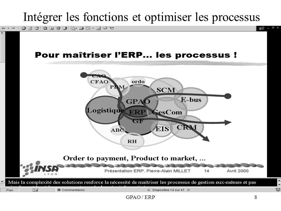 Intégrer les fonctions et optimiser les processus