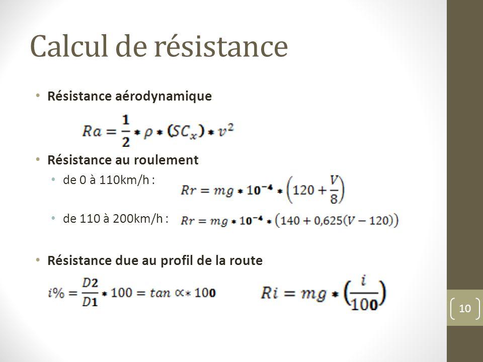 Calcul de résistance Résistance aérodynamique Résistance au roulement