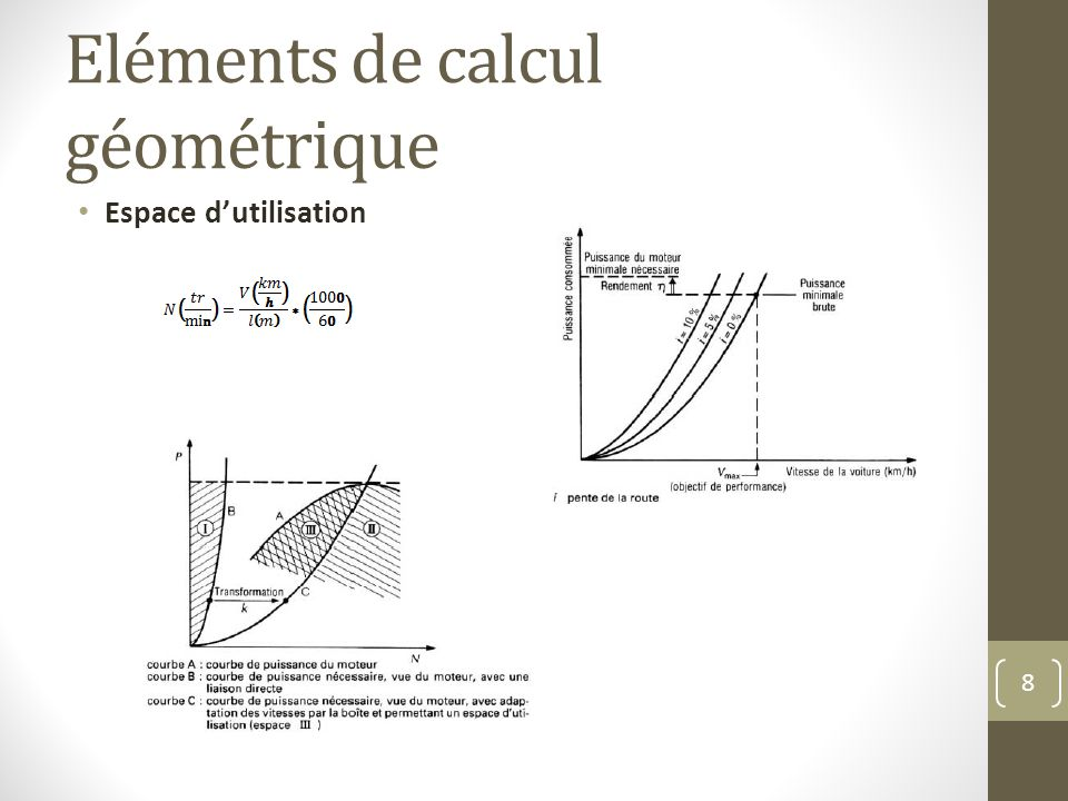 Eléments de calcul géométrique