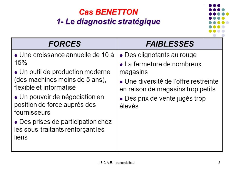 Cas BENETTON 1- Le diagnostic stratégique
