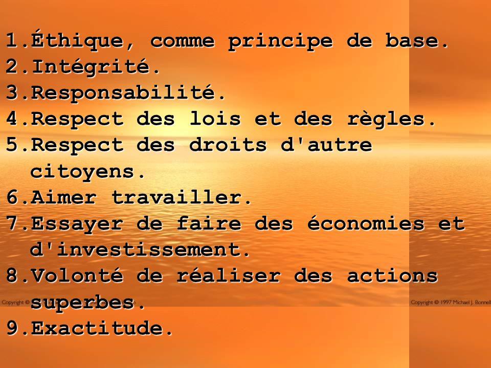 Éthique, comme principe de base.