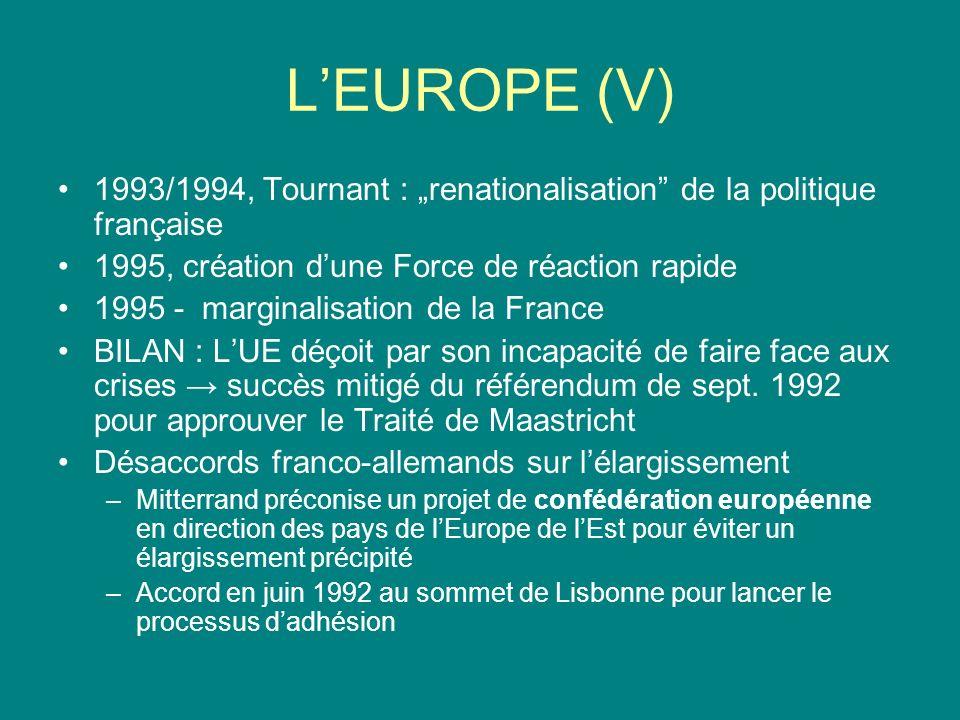 """L'EUROPE (V) 1993/1994, Tournant : """"renationalisation de la politique française. 1995, création d'une Force de réaction rapide."""