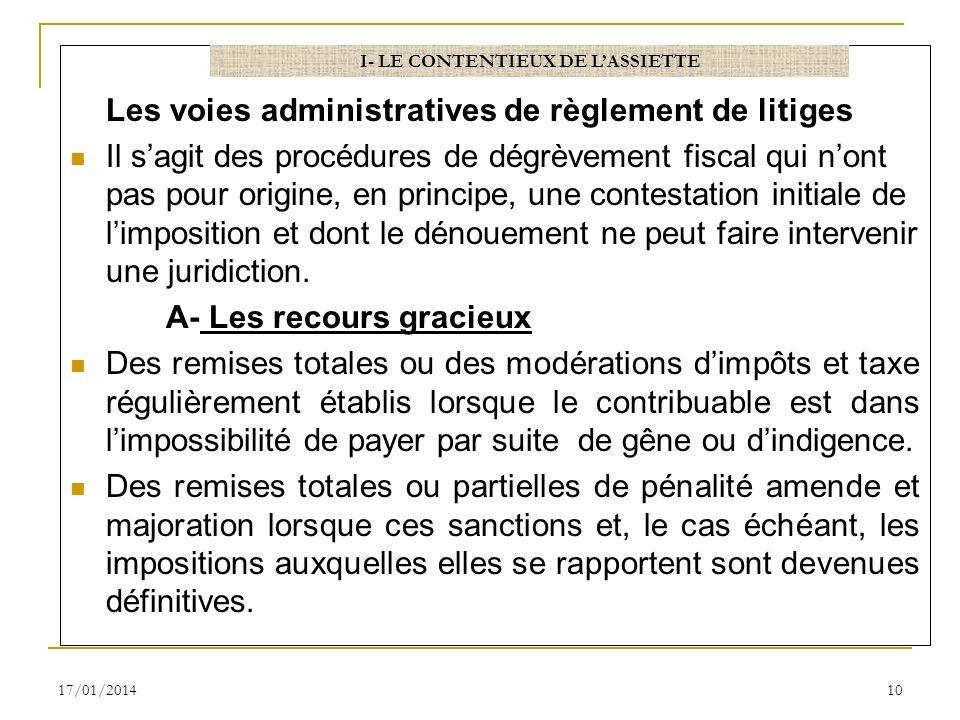 I- LE CONTENTIEUX DE L'ASSIETTE