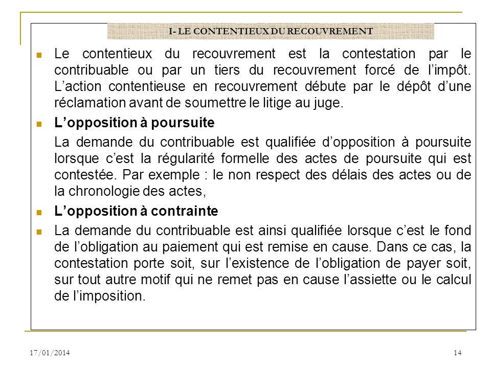 I- LE CONTENTIEUX DU RECOUVREMENT