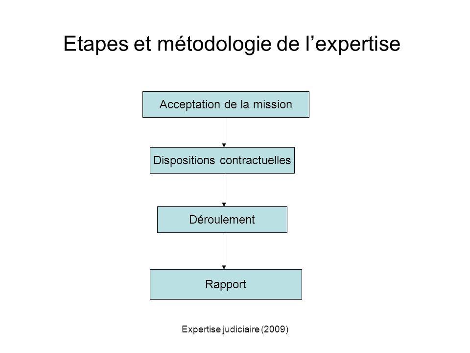 Etapes et métodologie de l'expertise