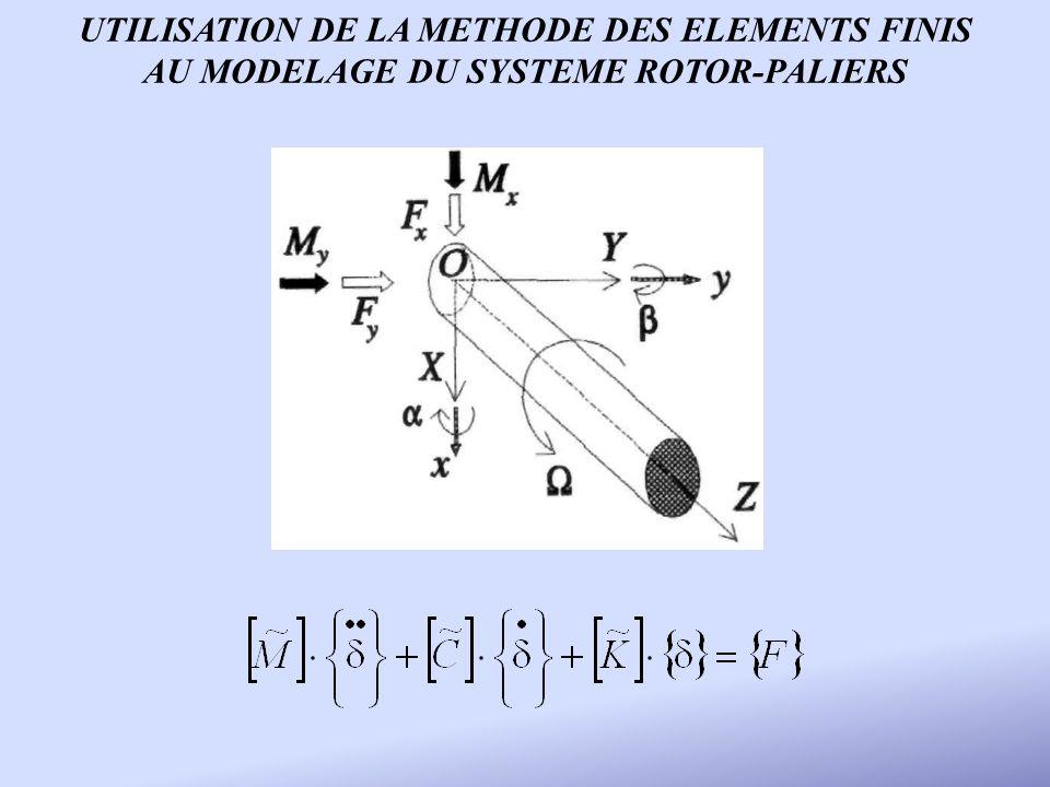 UTILISATION DE LA METHODE DES ELEMENTS FINIS AU MODELAGE DU SYSTEME ROTOR-PALIERS