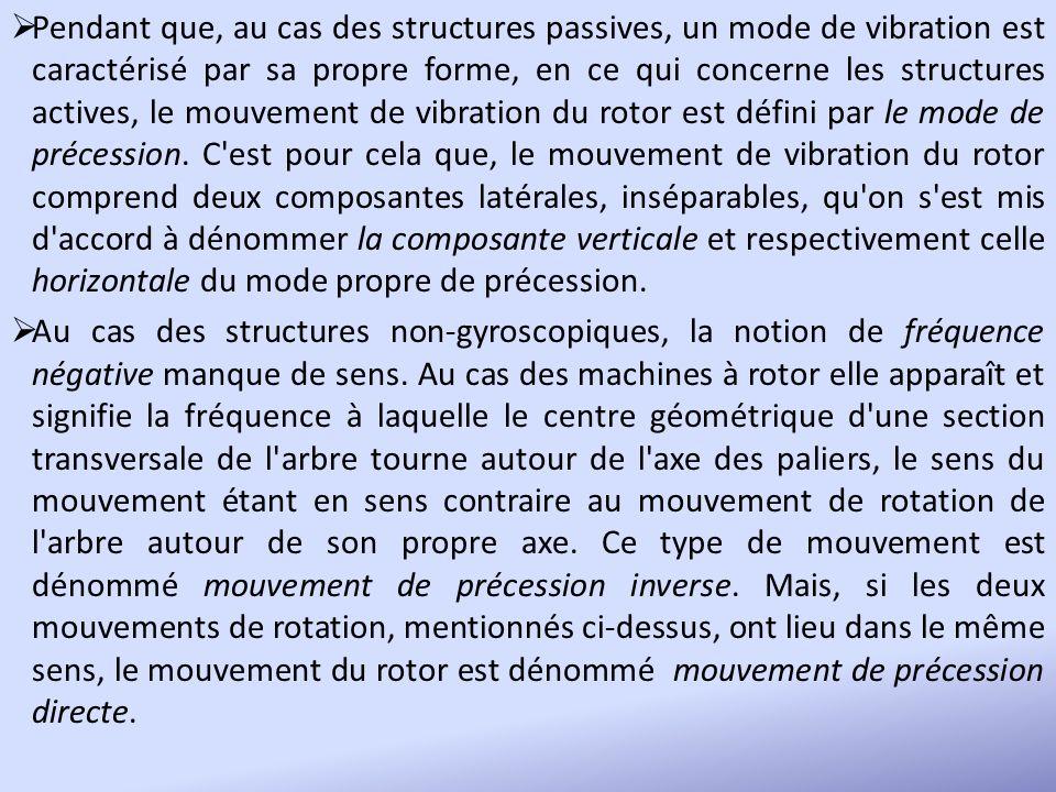 Pendant que, au cas des structures passives, un mode de vibration est caractérisé par sa propre forme, en ce qui concerne les structures actives, le mouvement de vibration du rotor est défini par le mode de précession. C est pour cela que, le mouvement de vibration du rotor comprend deux composantes latérales, inséparables, qu on s est mis d accord à dénommer la composante verticale et respectivement celle horizontale du mode propre de précession.