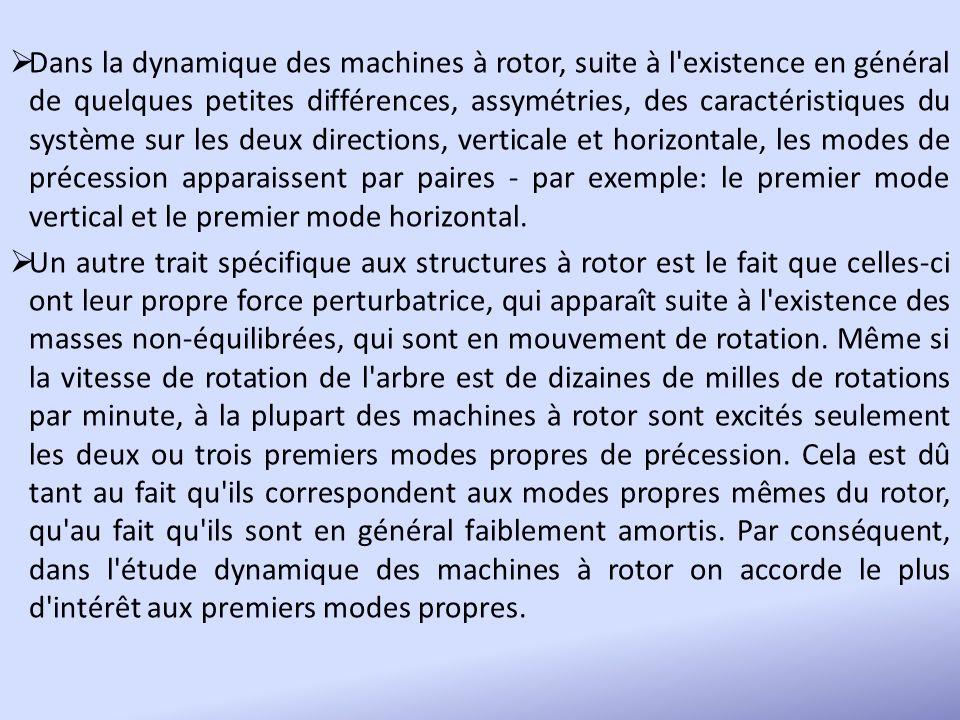 Dans la dynamique des machines à rotor, suite à l existence en général de quelques petites différences, assymétries, des caractéristiques du système sur les deux directions, verticale et horizontale, les modes de précession apparaissent par paires - par exemple: le premier mode vertical et le premier mode horizontal.