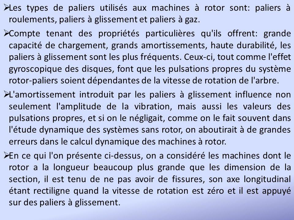 Les types de paliers utilisés aux machines à rotor sont: paliers à roulements, paliers à glissement et paliers à gaz.