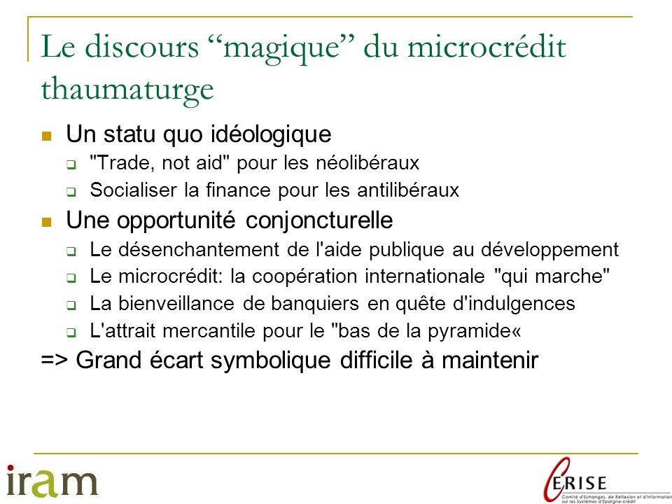 Le discours magique du microcrédit thaumaturge