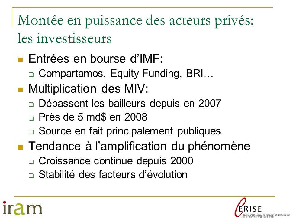 Montée en puissance des acteurs privés: les investisseurs