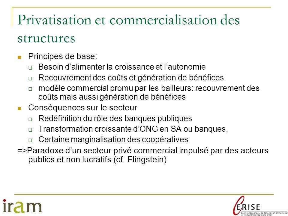 Privatisation et commercialisation des structures