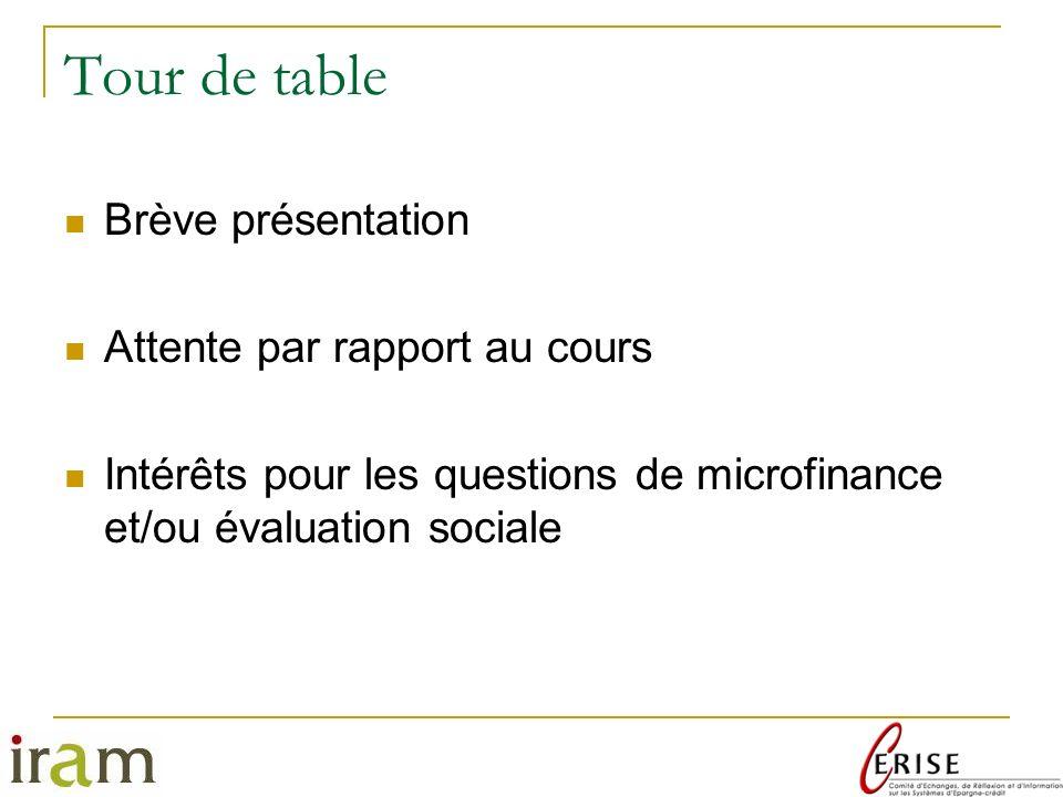 Tour de table Brève présentation Attente par rapport au cours