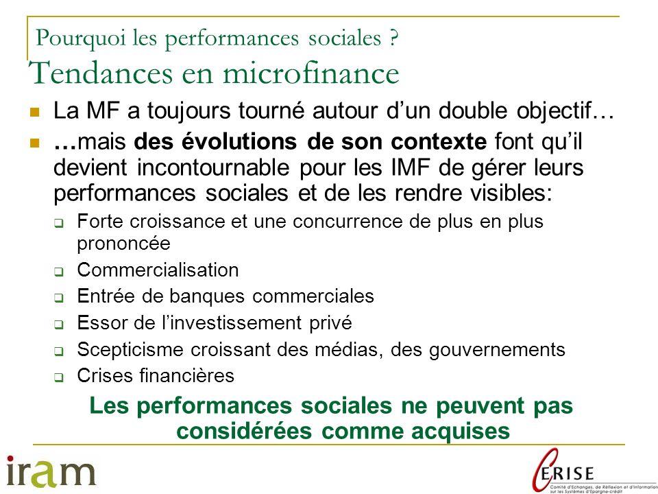 Tendances en microfinance
