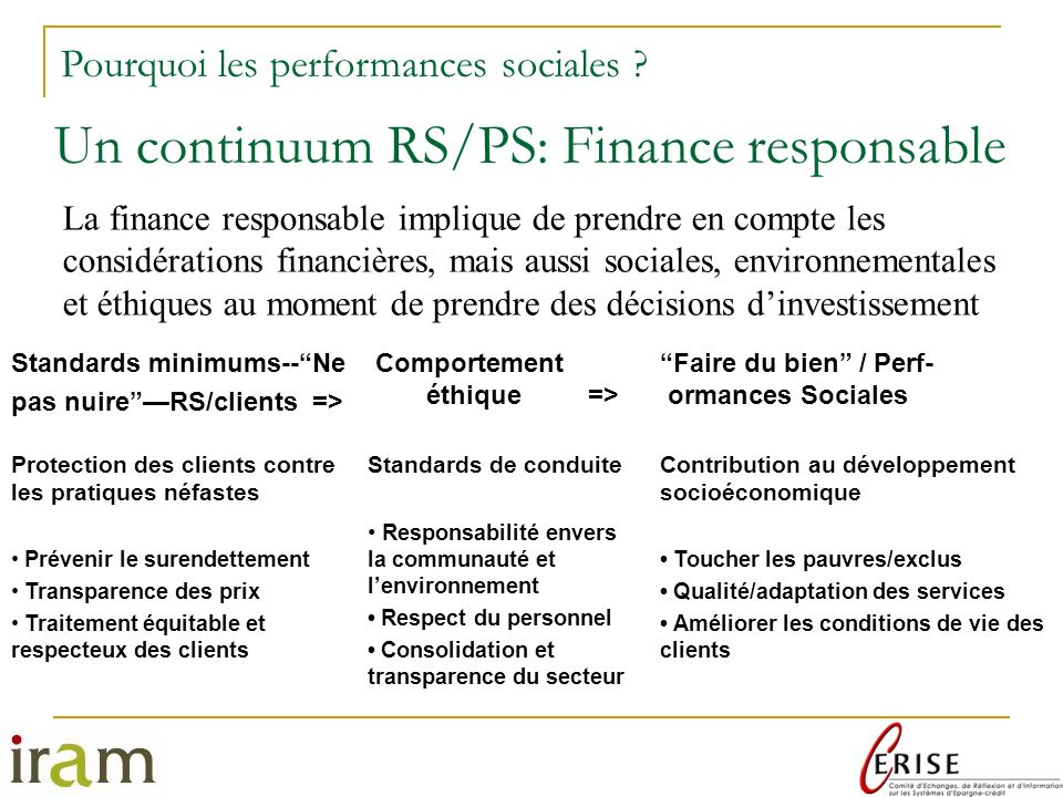 Un continuum RS/PS: Finance responsable