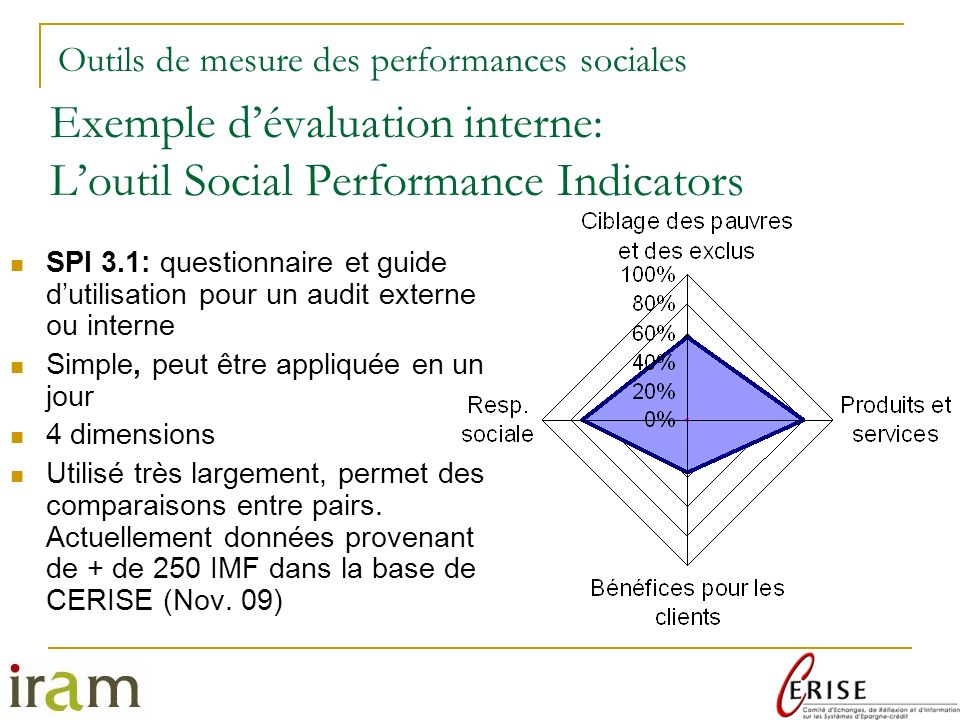 Exemple d'évaluation interne: L'outil Social Performance Indicators