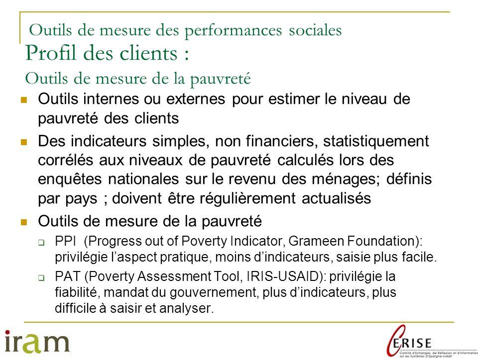 Profil des clients : Outils de mesure des performances sociales