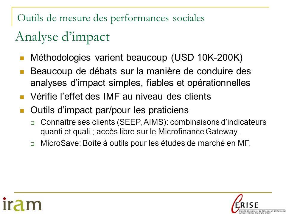 Analyse d'impact Outils de mesure des performances sociales